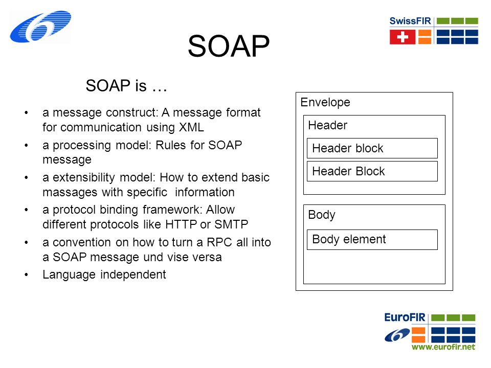 SOAP SOAP is … Envelope. a message construct: A message format for communication using XML. a processing model: Rules for SOAP message.