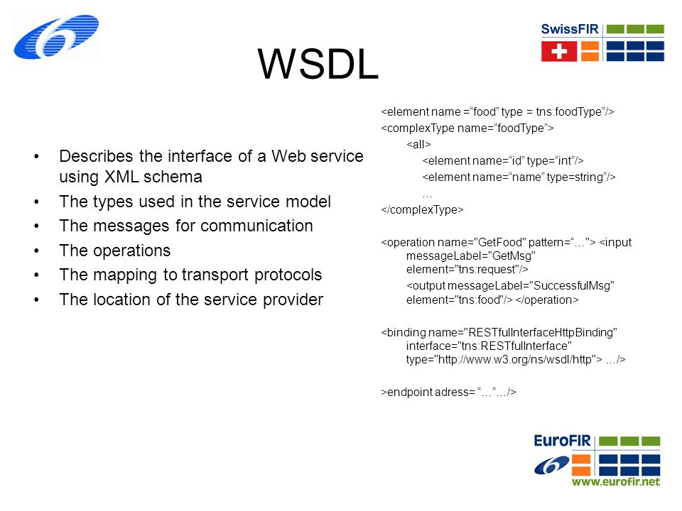 WSDL Describes the interface of a Web service using XML schema