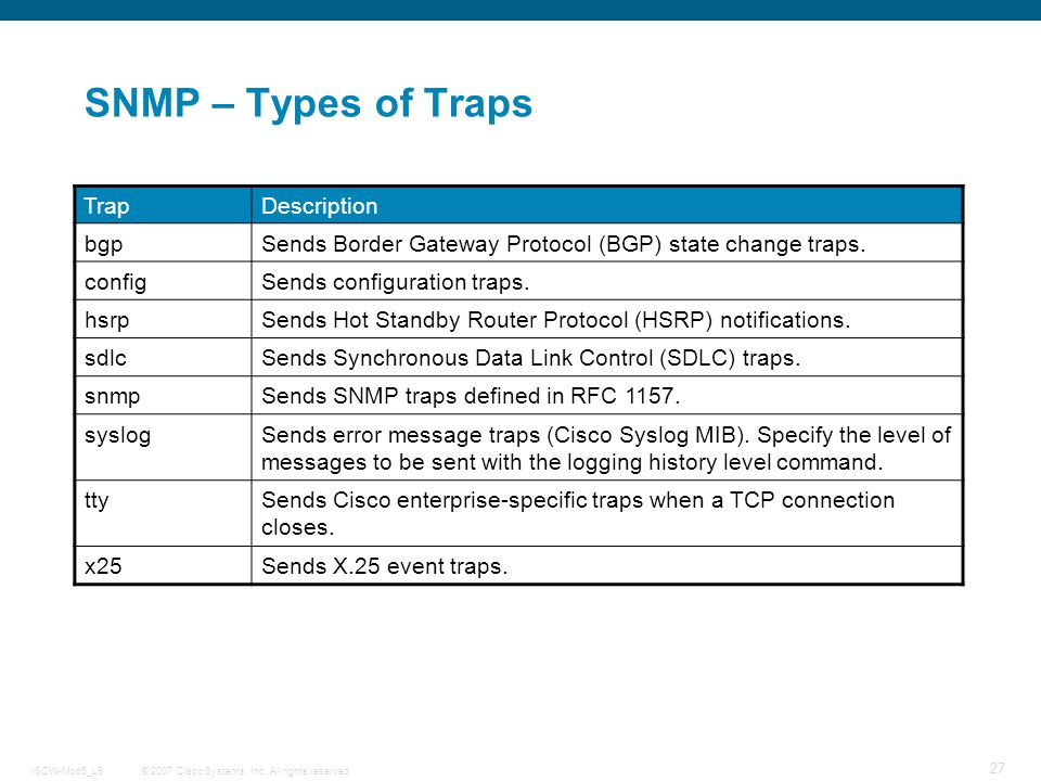 SNMP – Types of Traps Trap Description bgp