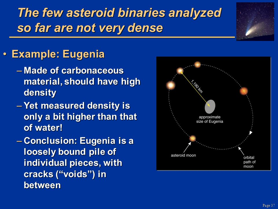 The few asteroid binaries analyzed so far are not very dense