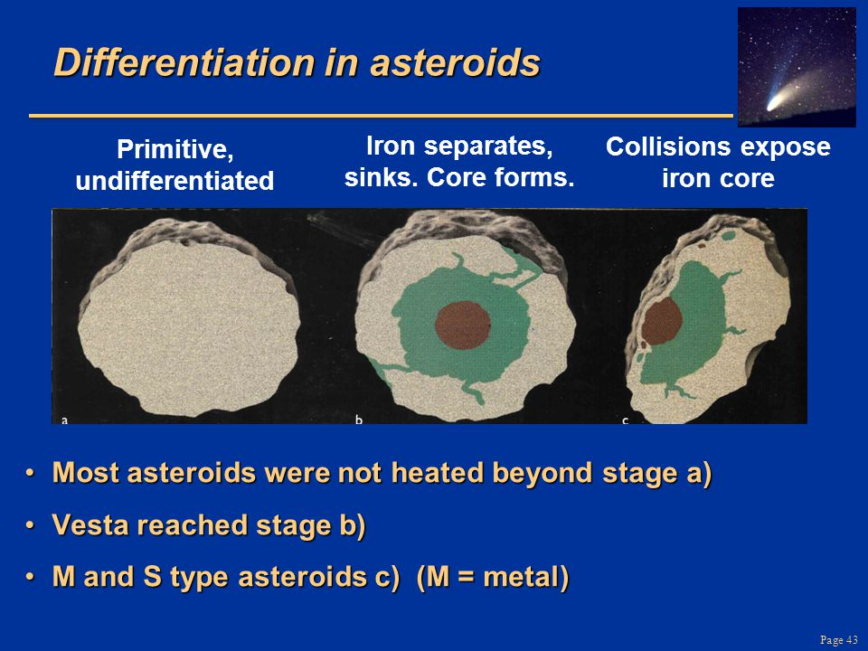 Differentiation in asteroids