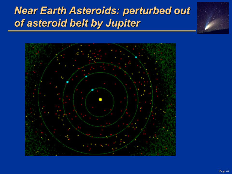 Near Earth Asteroids: perturbed out of asteroid belt by Jupiter