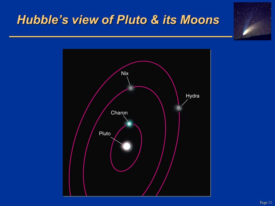 Hubble's view of Pluto & its Moons