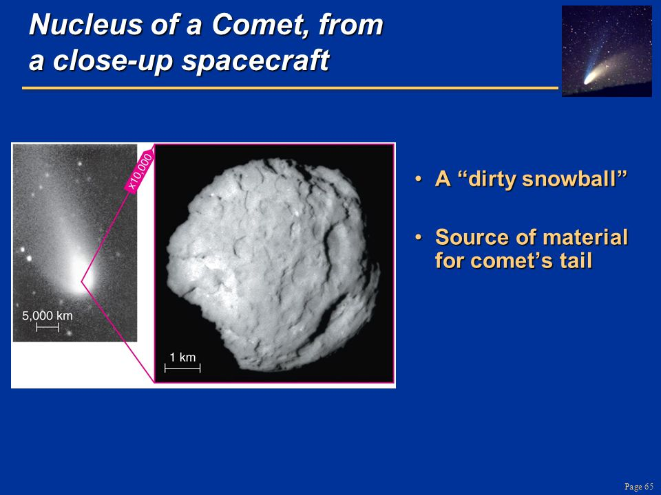 Nucleus of a Comet, from a close-up spacecraft