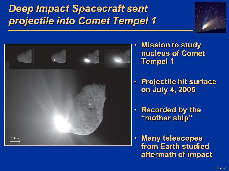 Deep Impact Spacecraft sent projectile into Comet Tempel 1