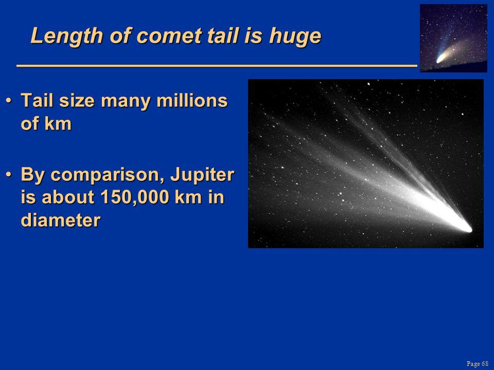 Length of comet tail is huge