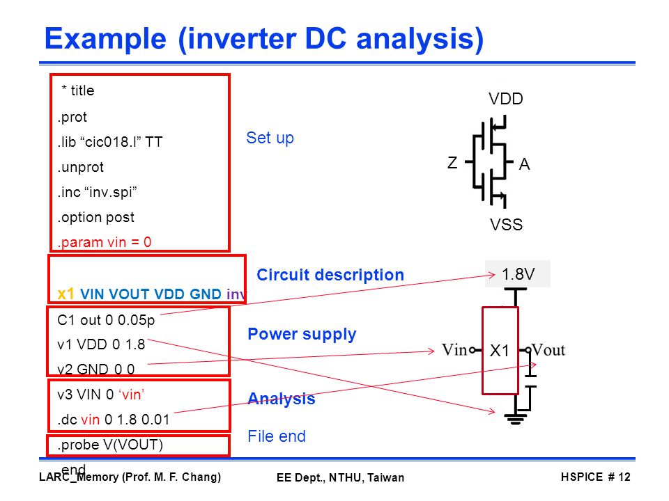 Example (inverter DC analysis)