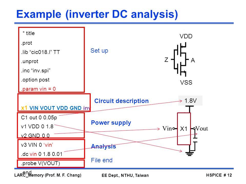 Example (inverter DC analysis)