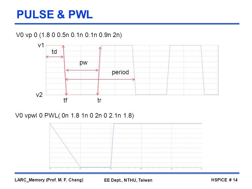 PULSE & PWL V0 vp 0 (1.8 0 0.5n 0.1n 0.1n 0.9n 2n) v1 td pw period v2