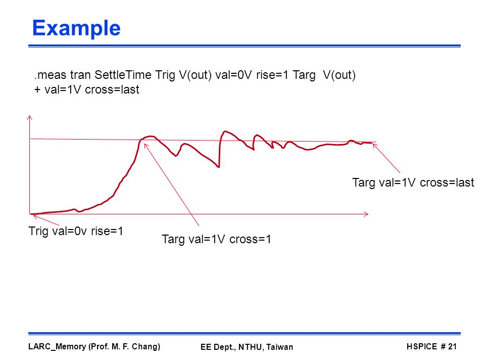 Example .meas tran SettleTime Trig V(out) val=0V rise=1 Targ V(out)