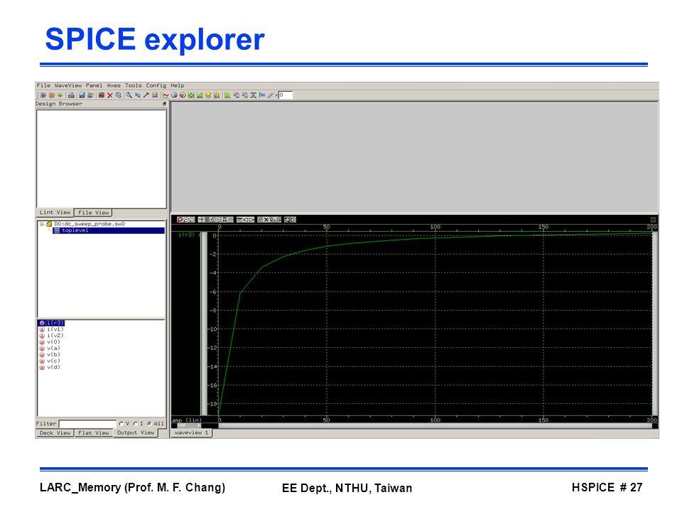 SPICE explorer Double click