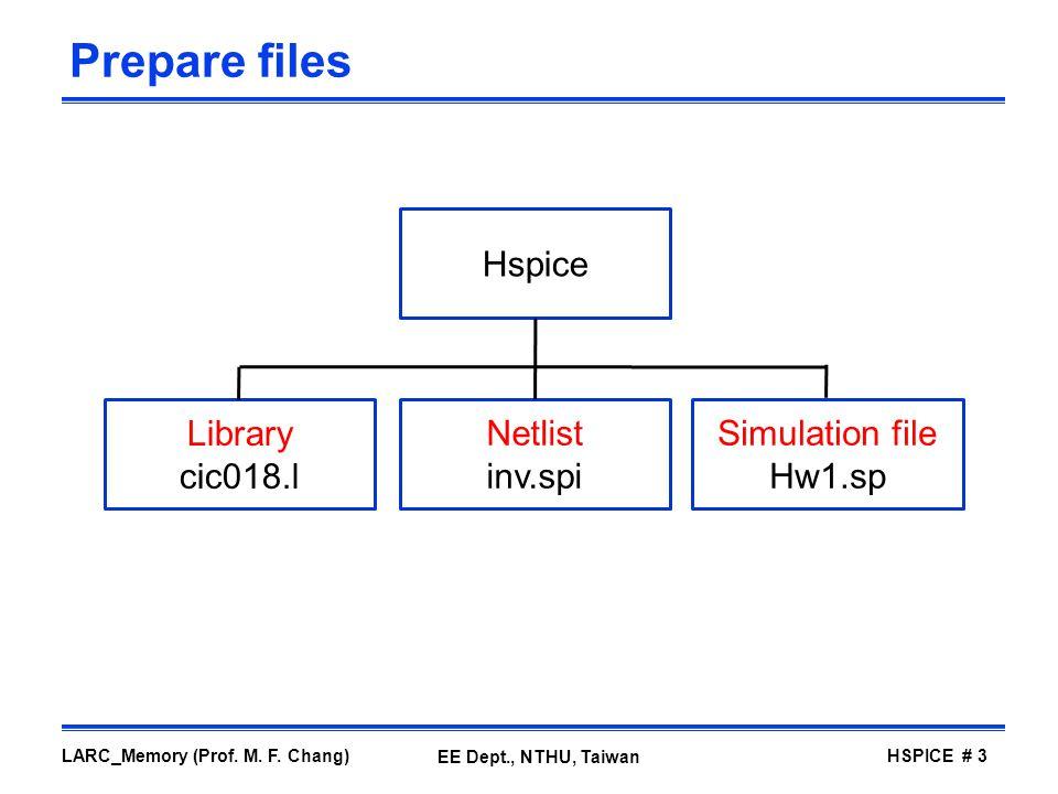 Prepare files Hspice Library cic018.l Netlist inv.spi Simulation file