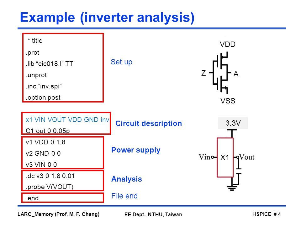Example (inverter analysis)