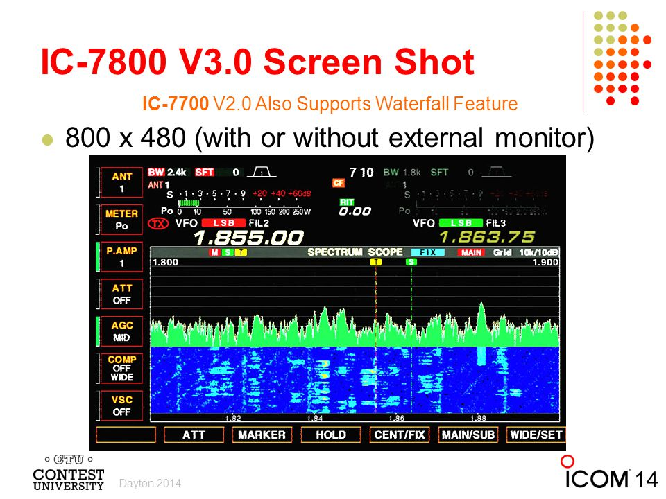 IC-7700 V2.0 Also Supports Waterfall Feature