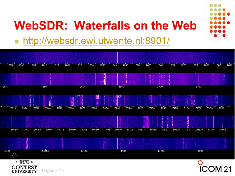 WebSDR: Waterfalls on the Web