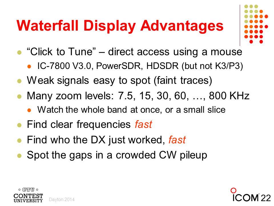 Waterfall Display Advantages