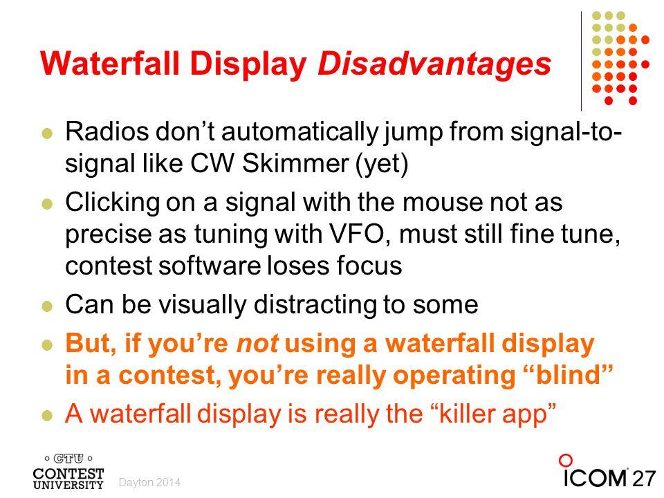 Waterfall Display Disadvantages