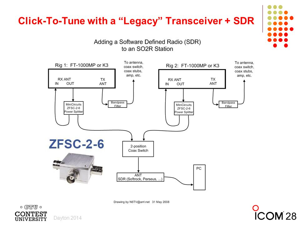 Click-To-Tune with a Legacy Transceiver + SDR