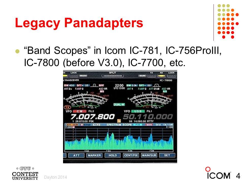 Legacy Panadapters Band Scopes in Icom IC-781, IC-756ProIII, IC-7800 (before V3.0), IC-7700, etc.