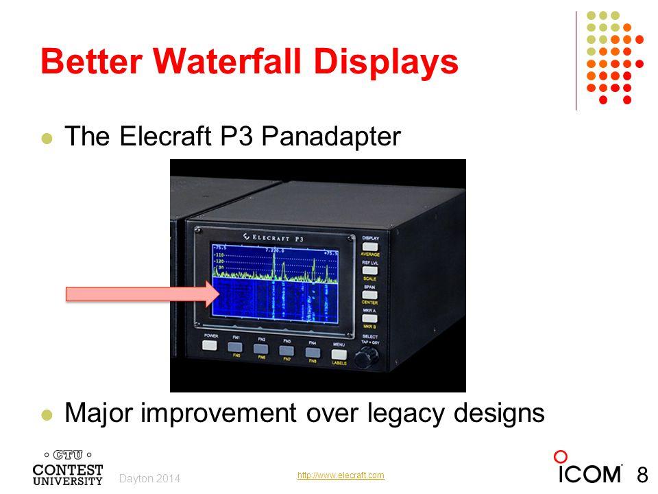 Better Waterfall Displays
