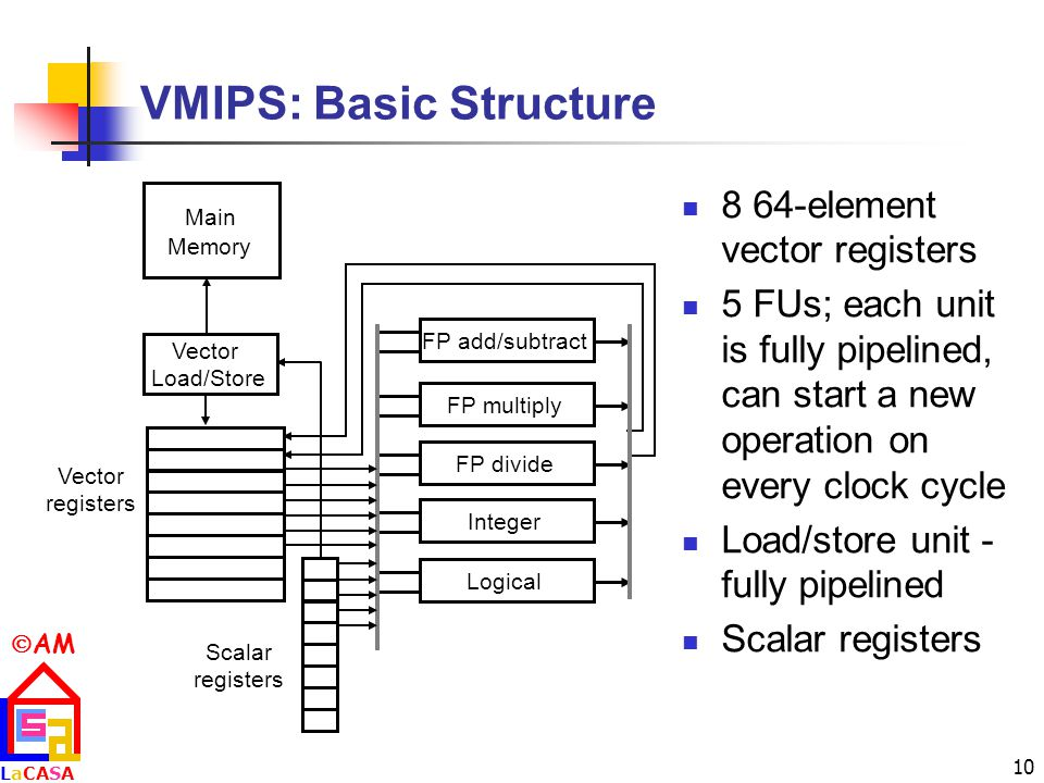 VMIPS: Basic Structure