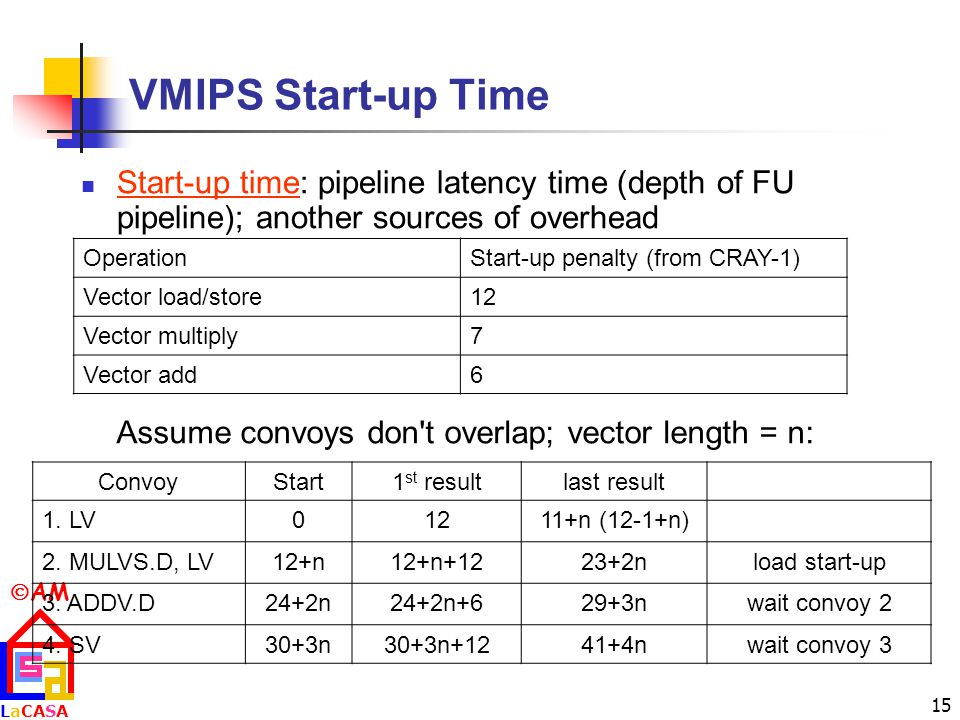 VMIPS Start-up Time Start-up time: pipeline latency time (depth of FU pipeline); another sources of overhead.