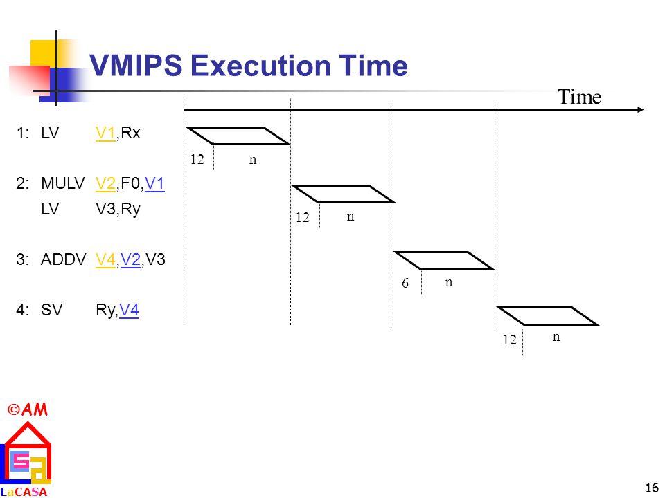 VMIPS Execution Time Time 1: LV V1,Rx 2: MULV V2,F0,V1 LV V3,Ry