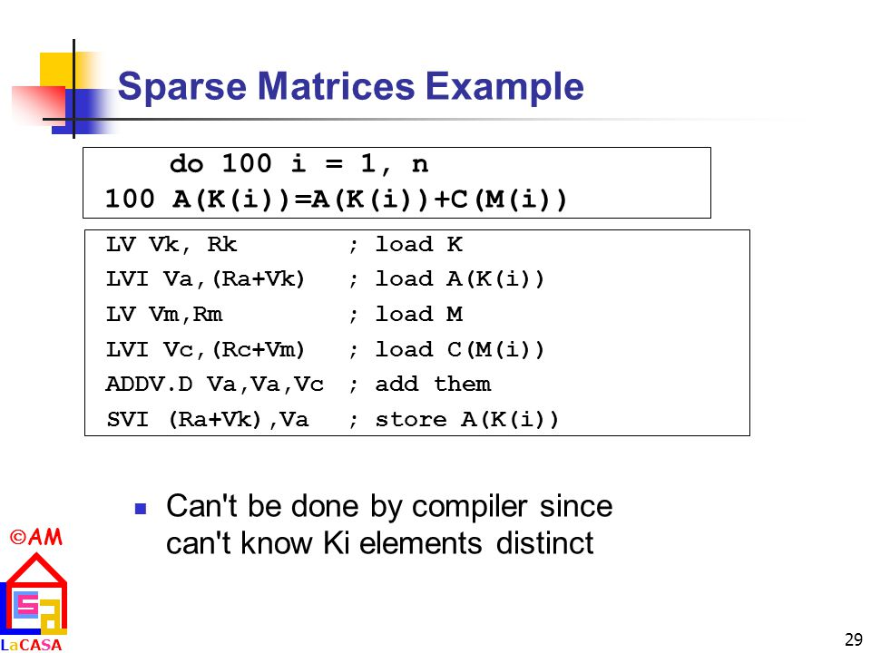 Sparse Matrices Example