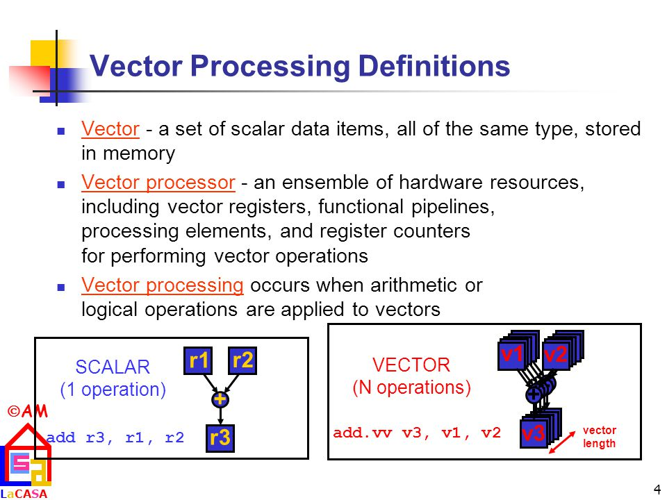 Vector Processing Definitions