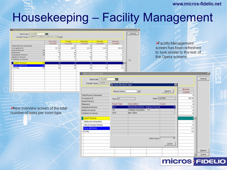 Housekeeping – Facility Management