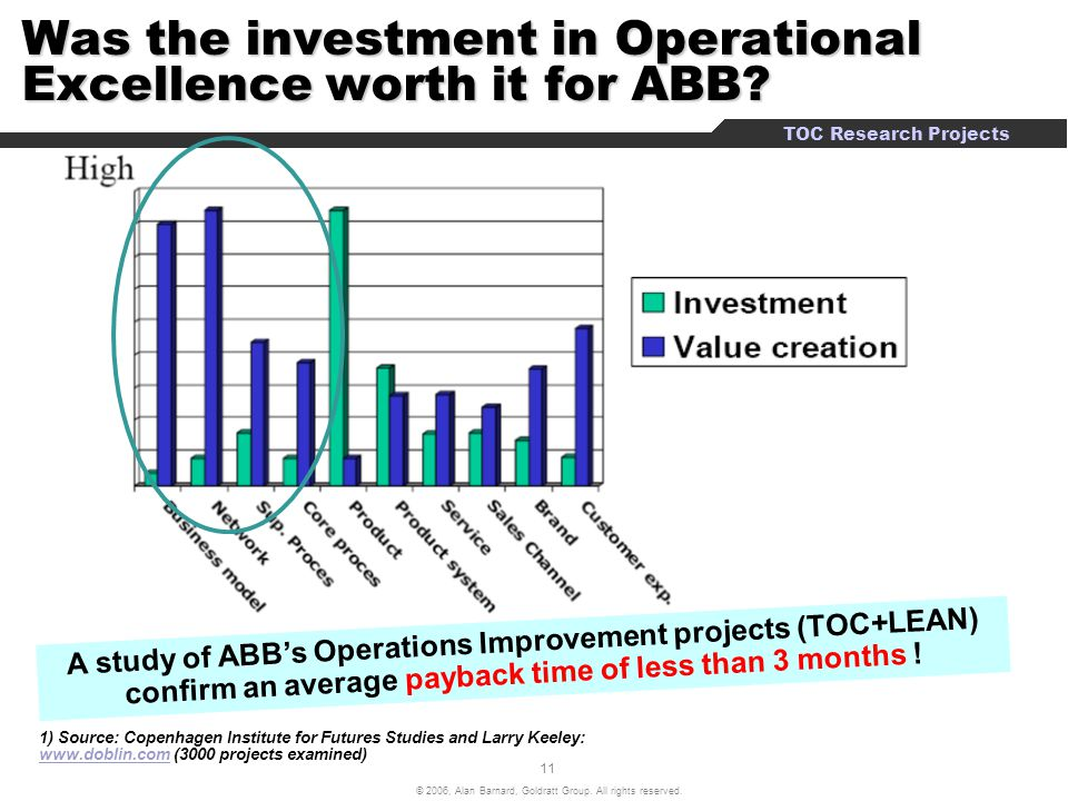 Was the investment in Operational Excellence worth it for ABB