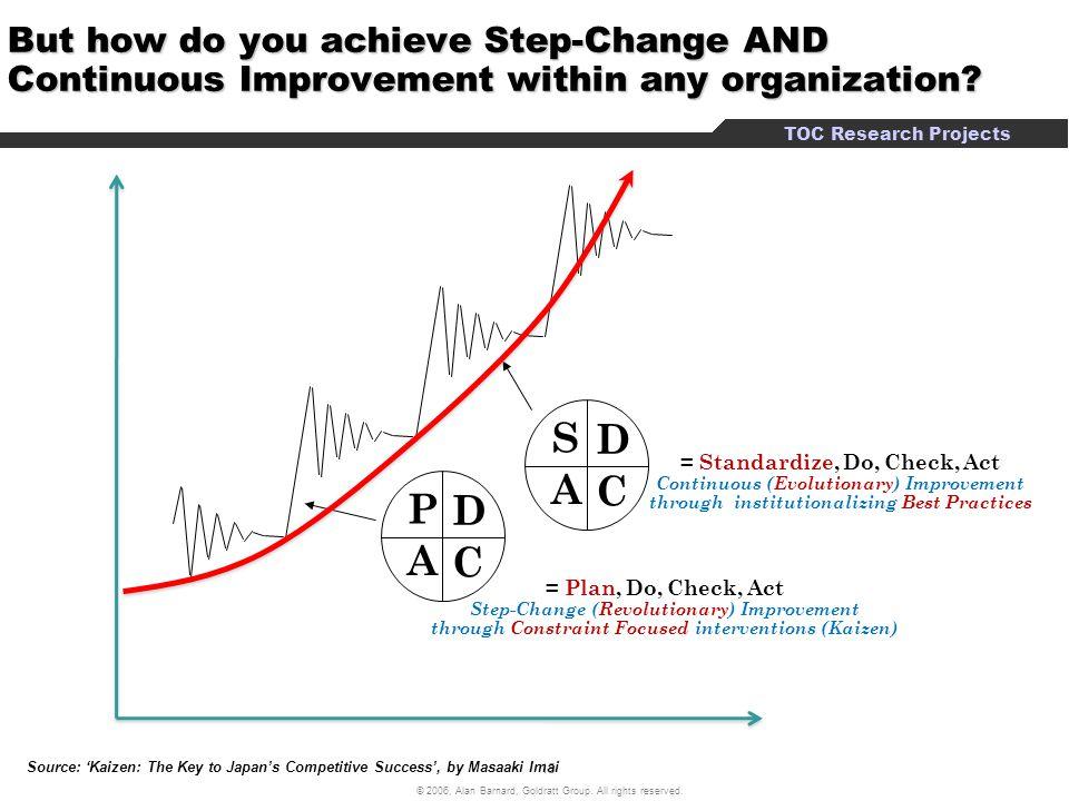= Standardize, Do, Check, Act