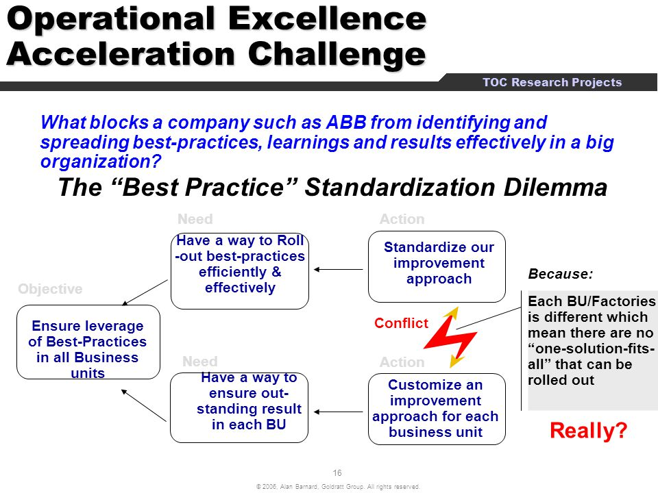 Operational Excellence Acceleration Challenge