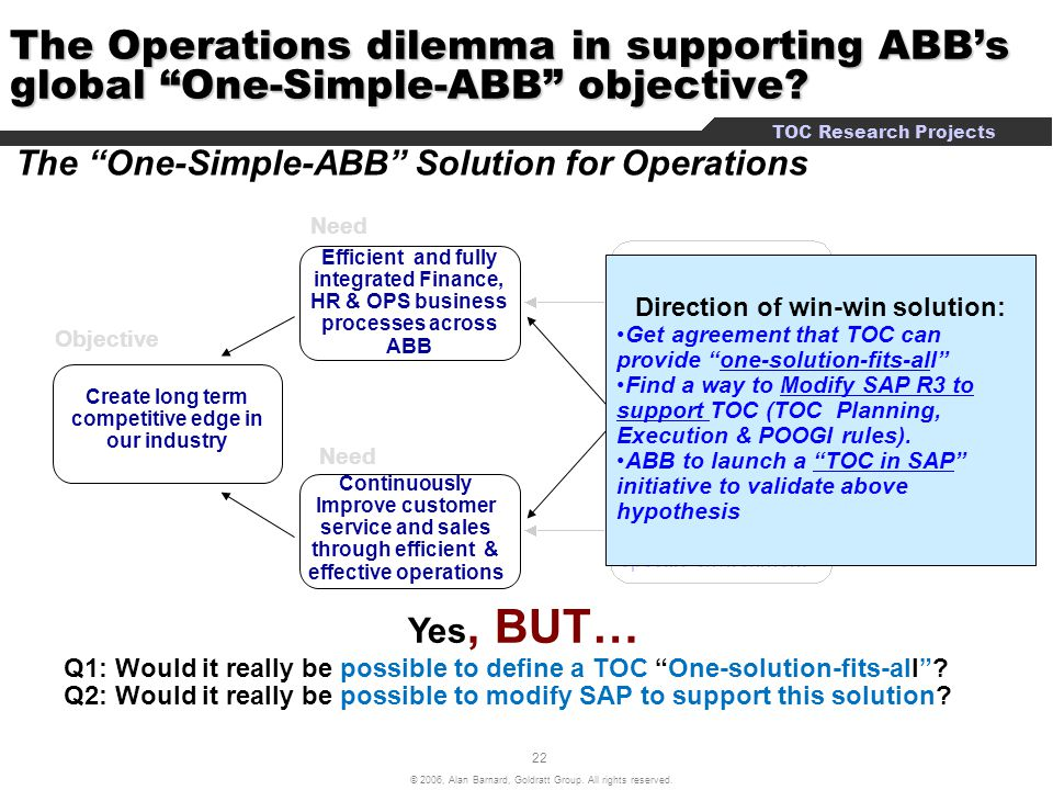 The Operations dilemma in supporting ABB's global One-Simple-ABB objective