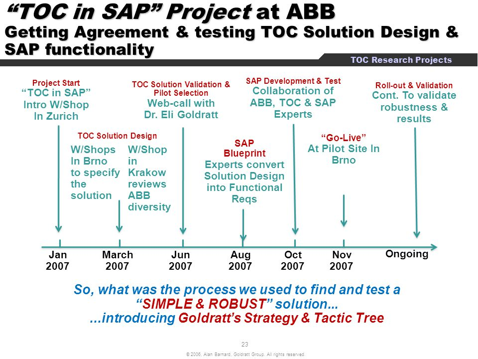 TOC in SAP Project at ABB Getting Agreement & testing TOC Solution Design & SAP functionality