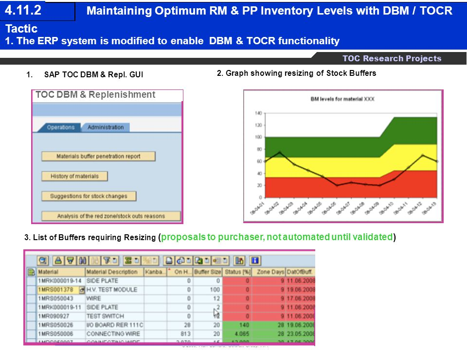 Maintaining Optimum RM & PP Inventory Levels with DBM / TOCR