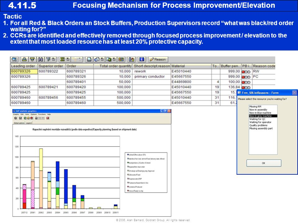 4.11.5 Focusing Mechanism for Process Improvement/Elevation Tactic