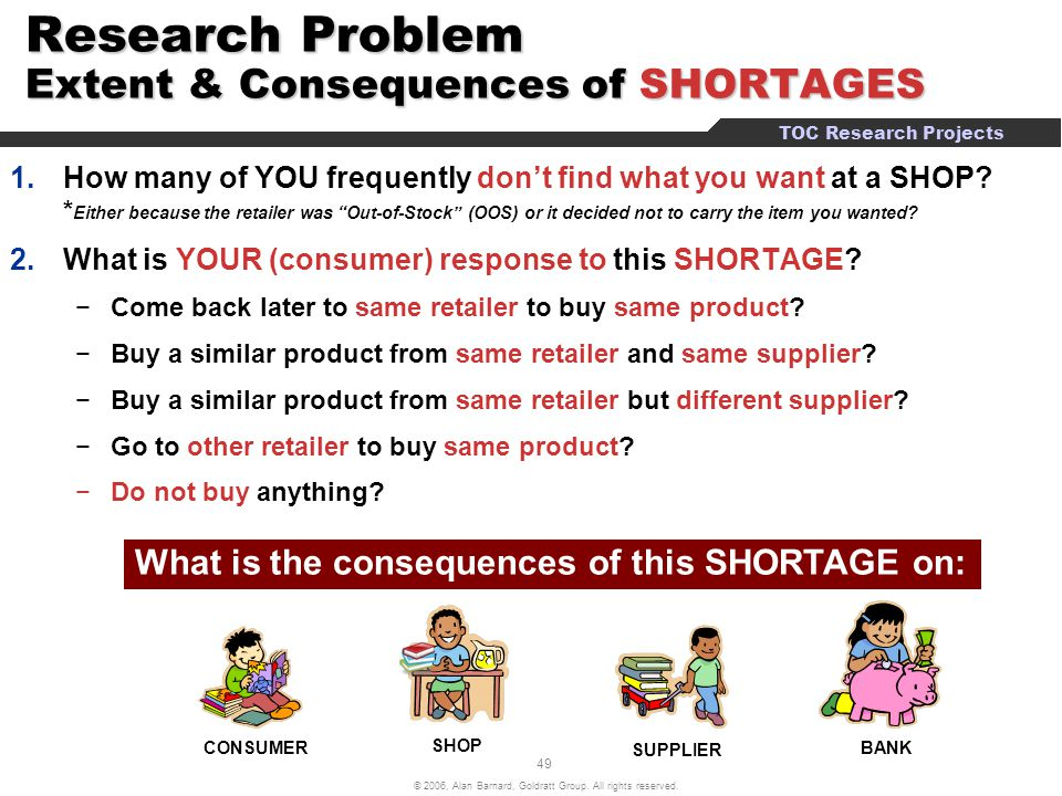 Research Problem Extent & Consequences of SHORTAGES