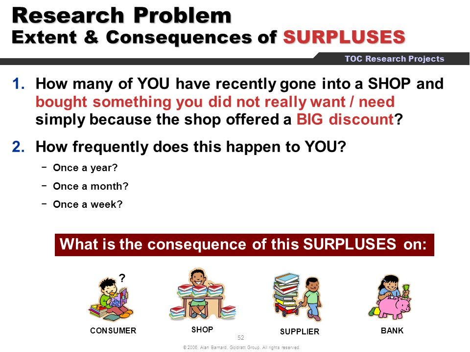 Research Problem Extent & Consequences of SURPLUSES