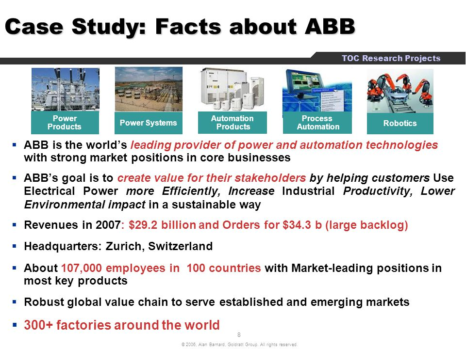 Case Study: Facts about ABB