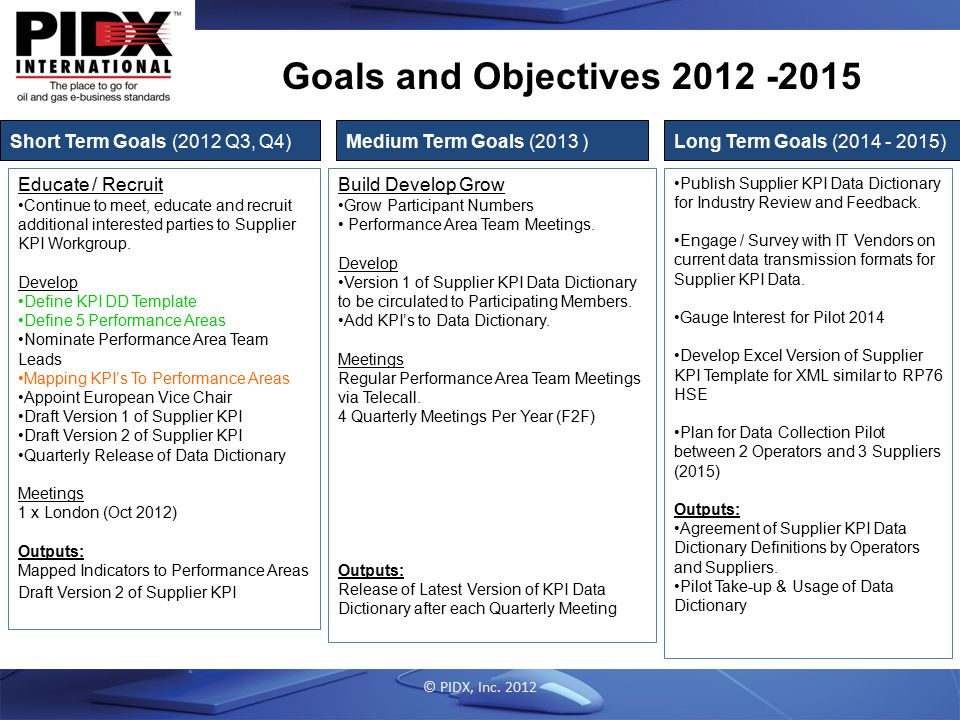 Goals and Objectives 2012 -2015 Short Term Goals (2012 Q3, Q4)