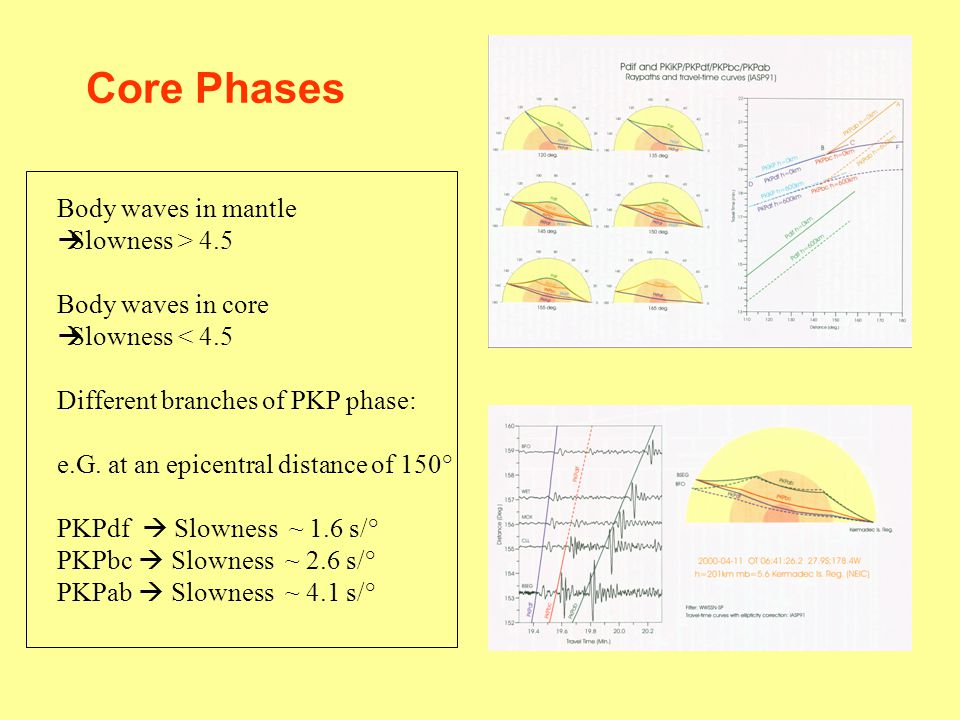 Core Phases Body waves in mantle Slowness > 4.5 Body waves in core