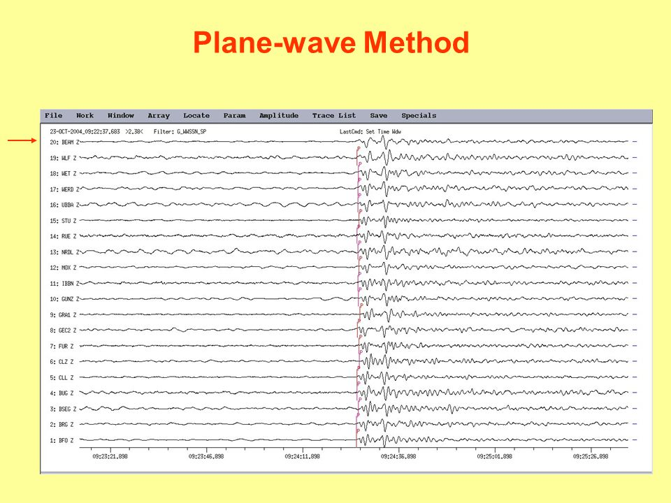 Plane-wave Method