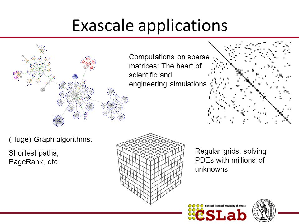 Exascale applications