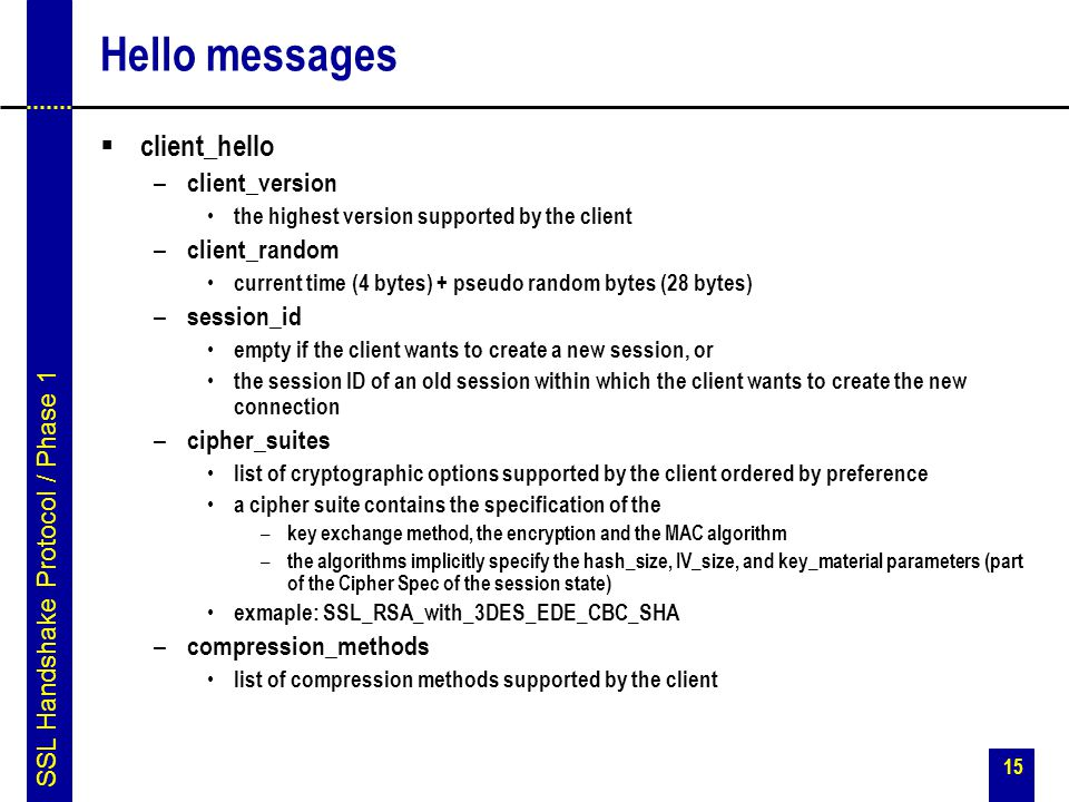 Hello messages client_hello client_version client_random session_id