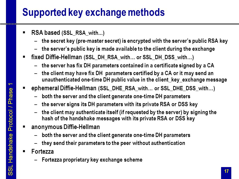 Supported key exchange methods