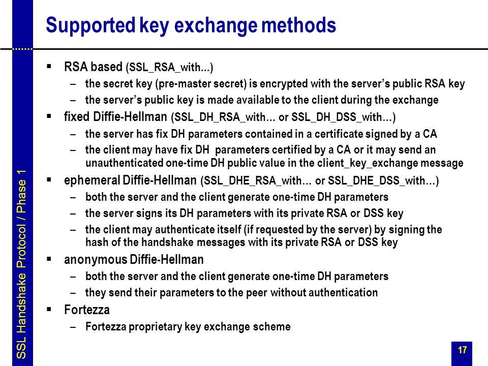 Supported key exchange methods