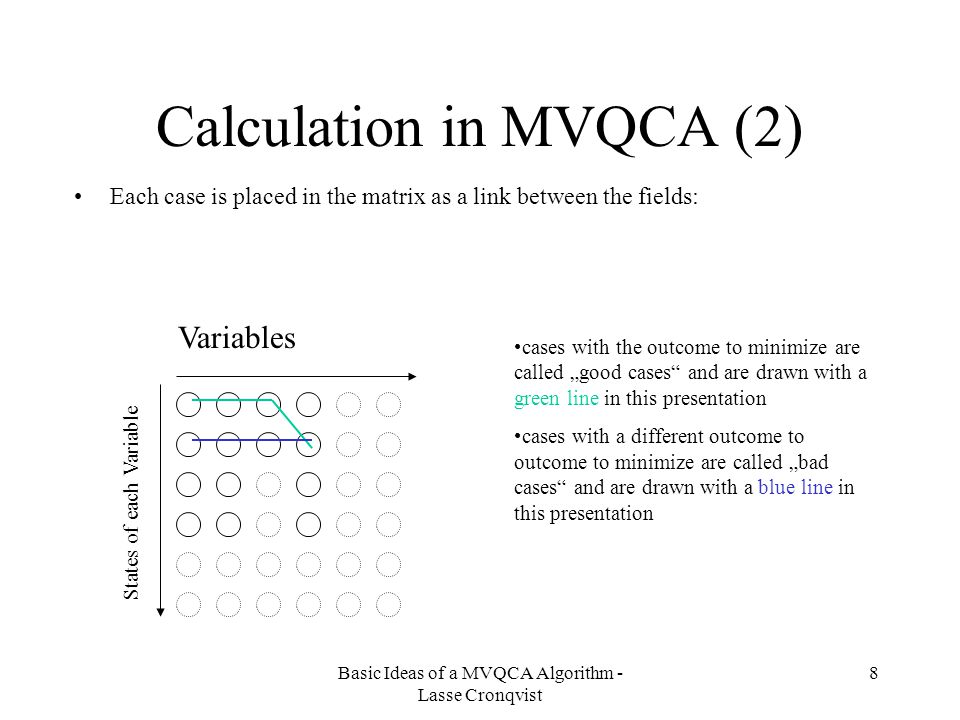 Calculation in MVQCA (2)