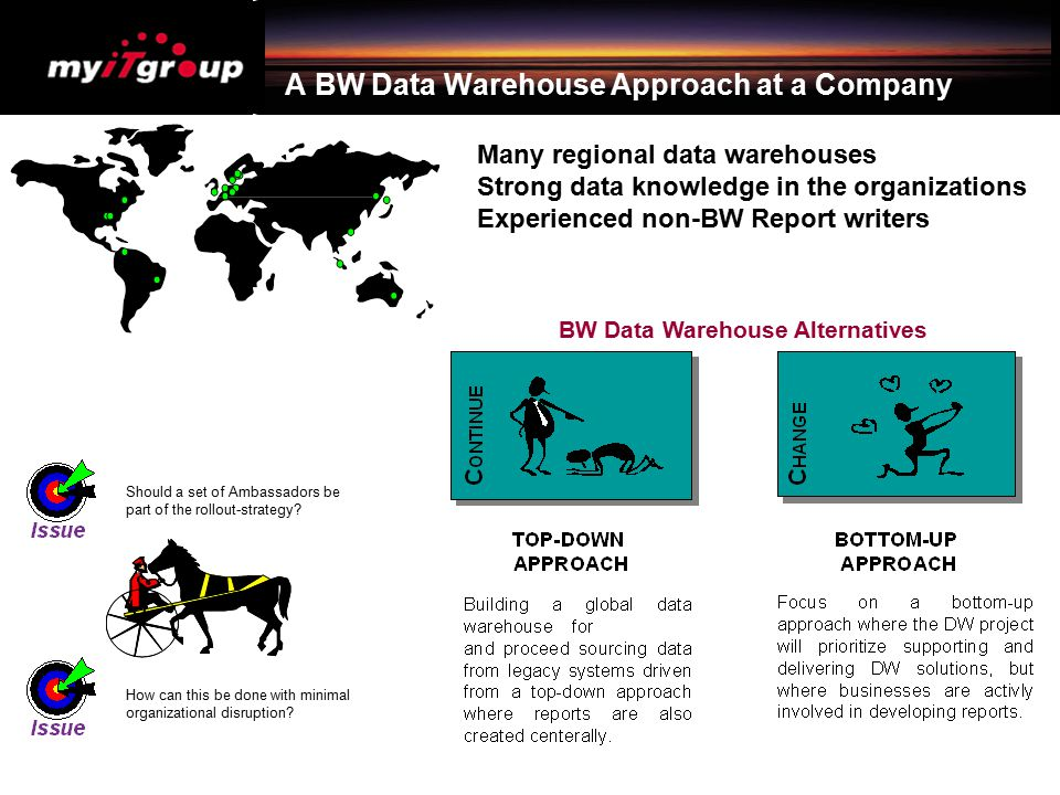 A BW Data Warehouse Approach at a Company