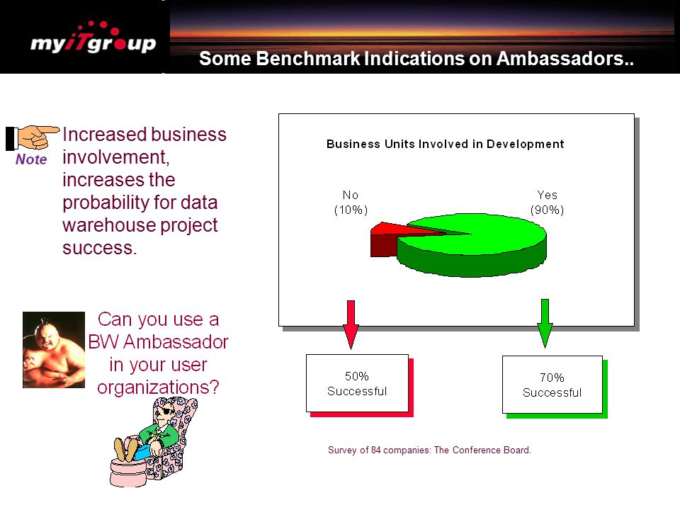 Some Benchmark Indications on Ambassadors..